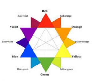 differente couleur